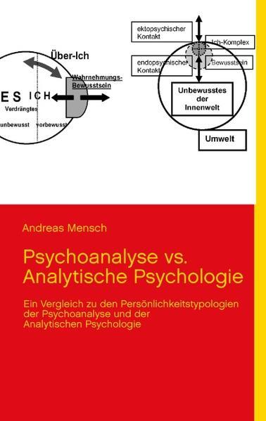 Psychoanalyse vs. Analytische Psychologie als B...