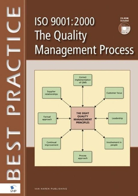 ISO 9001:2000 - The Quality Management Process ...