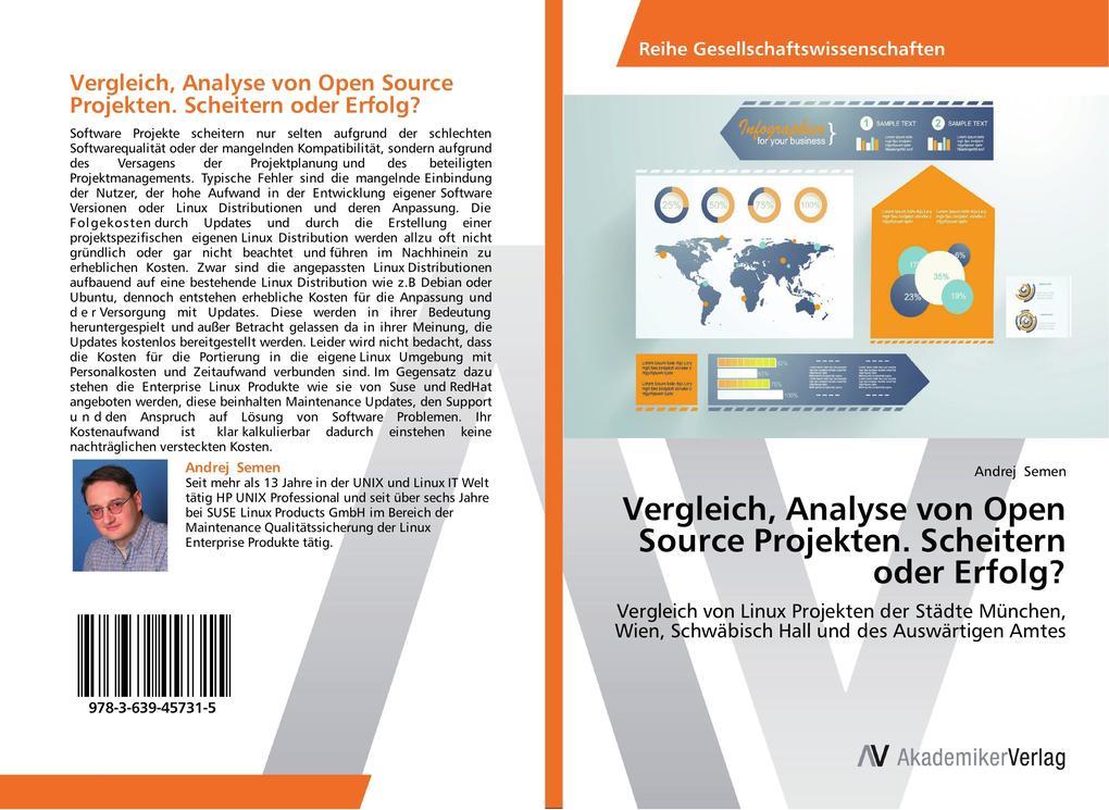 Vergleich, Analyse von Open Source Projekten. S...