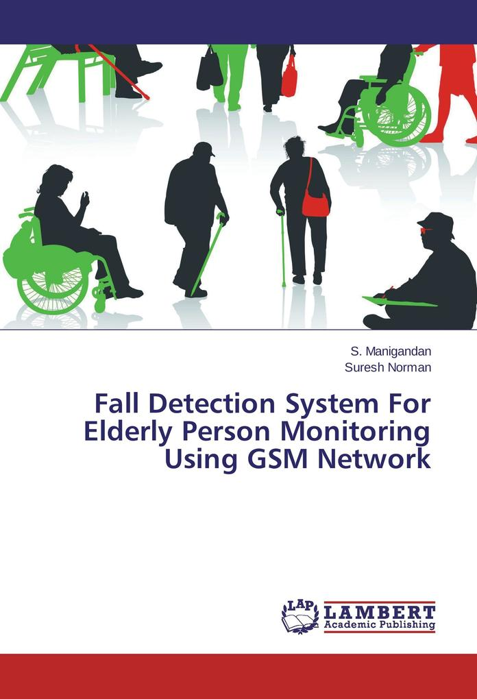 Fall Detection System For Elderly Person Monito...