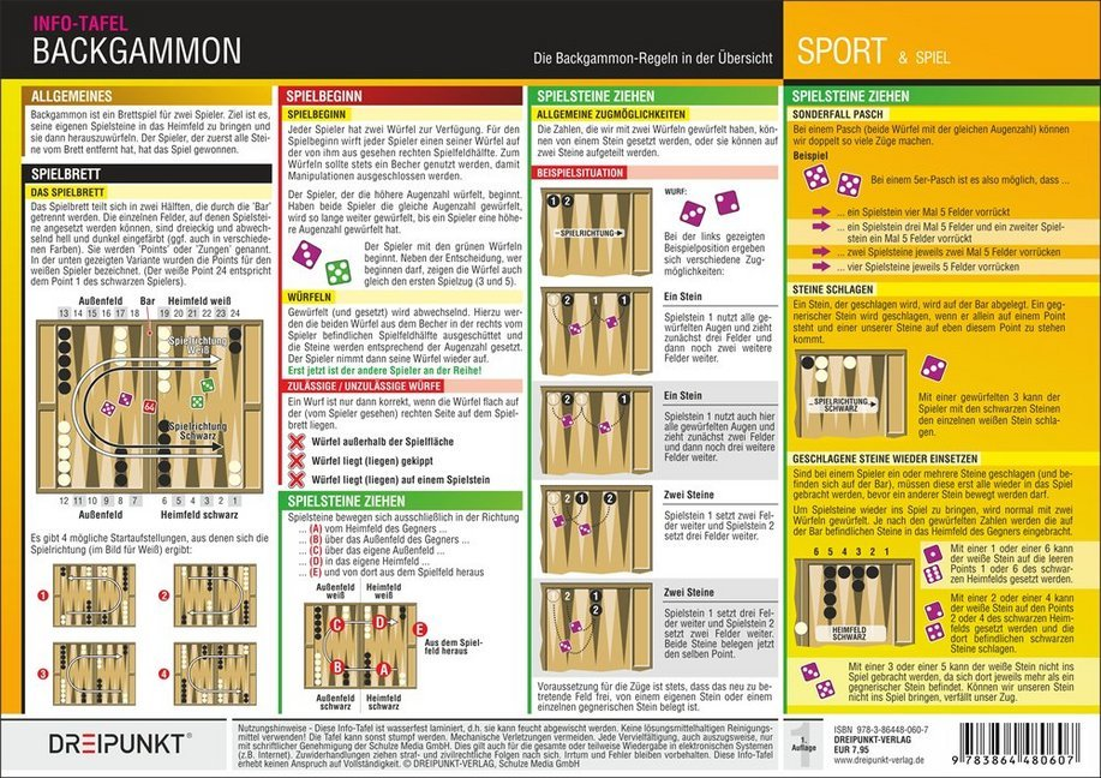 Backgammon (Info-Tafel)
