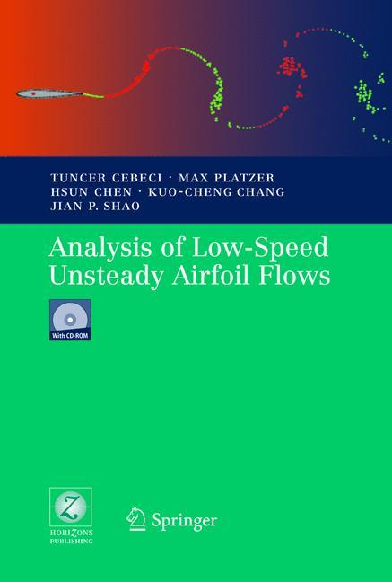 Analysis of Low-Speed Unsteady Airfoil Flows al...