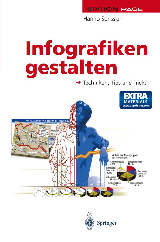 Infografiken gestalten als Buch