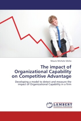 The impact of Organizational Capability on Comp...