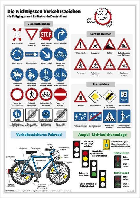 verkehrszeichen f252r fu223g228nger und radfahrer lernposter