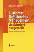 Customer Relationship Management strukturiert dargestellt