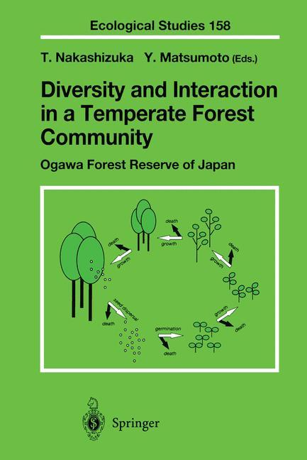 Diversity and Interaction in a Temperate Forest...