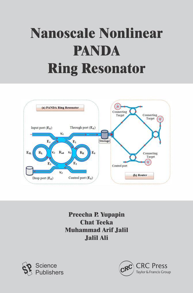 Nanoscale Nonlinear PANDA Ring Resonator als eB...