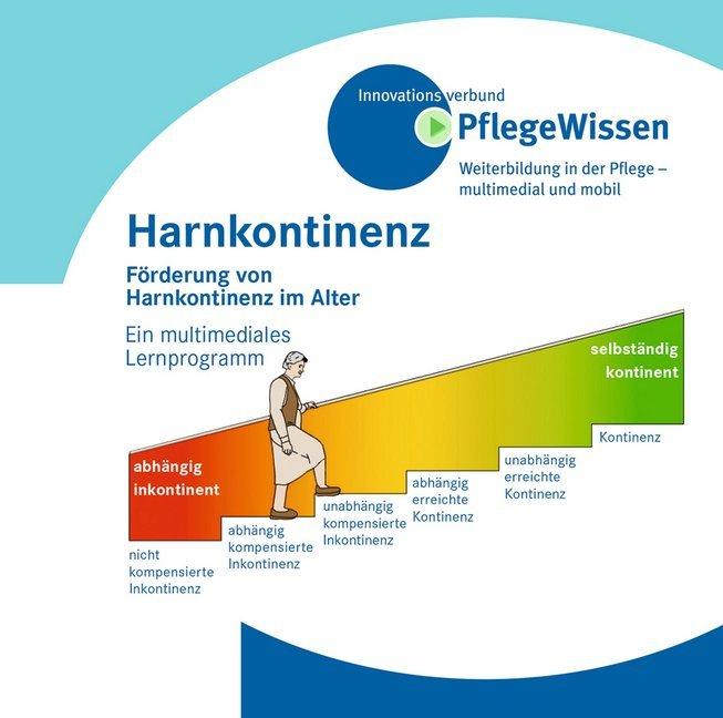 Harnkontinenz - Förderung von Harnkontinenz im ...
