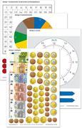 Das Mathebuch 2 - Arbeitsbeilagen. Ausgabe Bayern