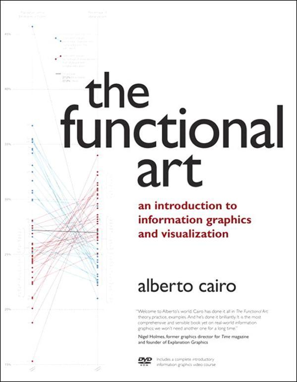 The Functional Art als eBook Download von Alber...