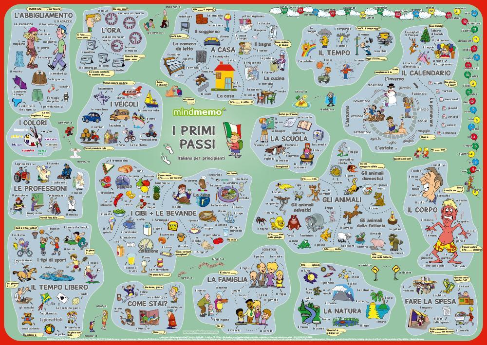 Mindmemo Lernposter I Primi Passi Italienisch Für Einsteiger