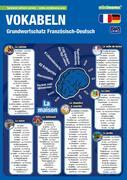 mindmemo Lernfolder - Grundwortschatz Französisch / Deutsch - 1100 Vokabeln - Zusammenfassung