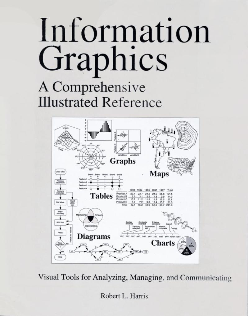 Information Graphics als eBook Download von Rob...