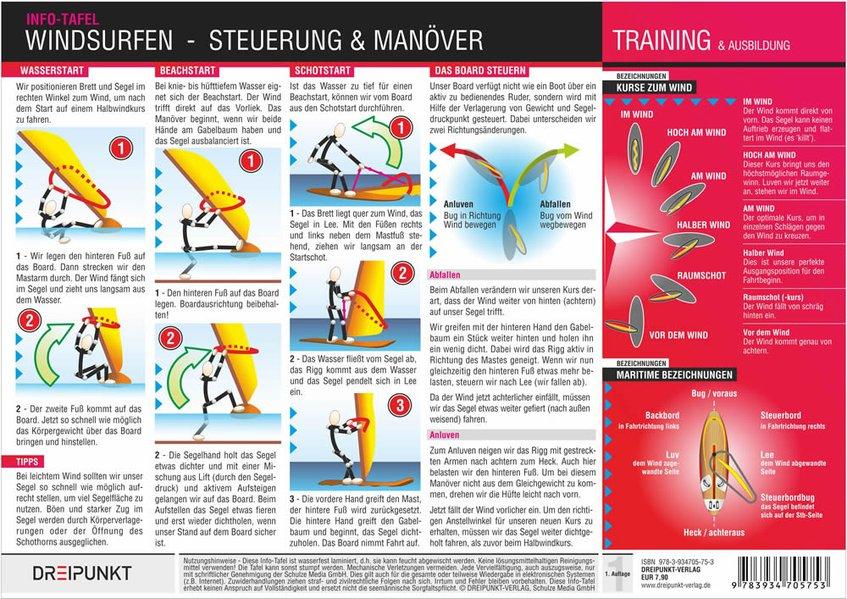 Windsurfen - Steuerung & Manöver als Buch von M...