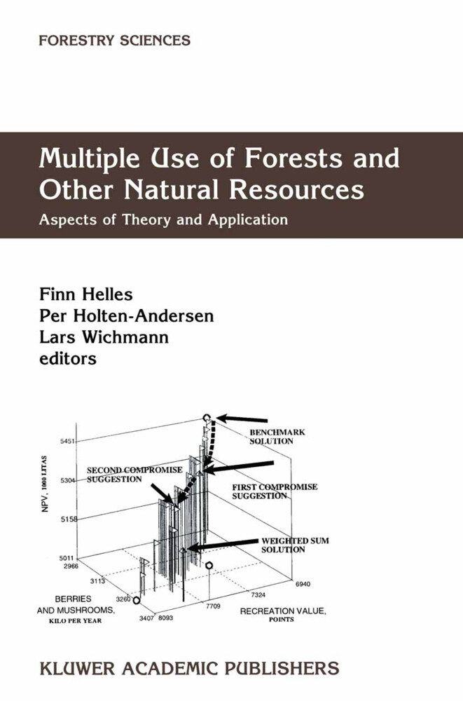 Multiple Use of Forests and Other Natural Resources als Buch