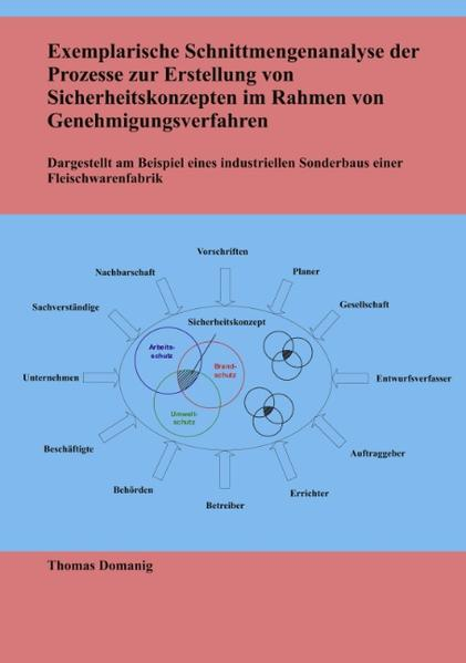 Exemplarische Schnittmengenanalyse der Prozesse zur Erstellung von Sicherheitskonzepten im Rahmen von Genehmigungsverfahren als Buch