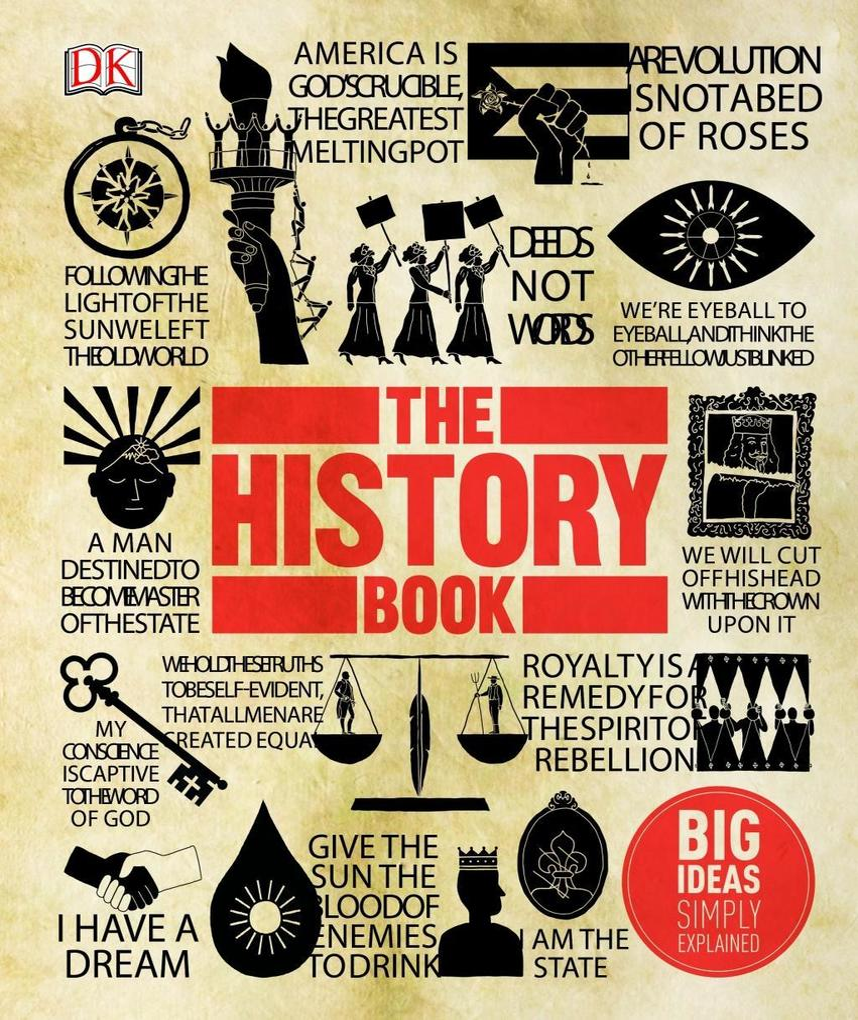 The History Book als Buch von
