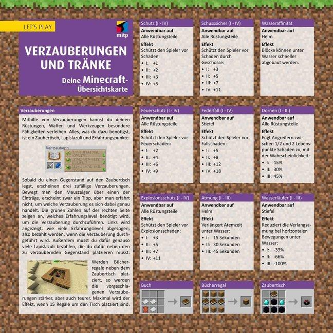 Let\'s Play MINECRAFT: Verzauberungen und Tränke. Übersichtskarte ...