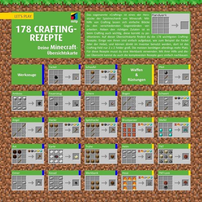 Let\'s Play MINECRAFT: 178 Crafting-Rezepte. Übersichtskarte (Buch ...