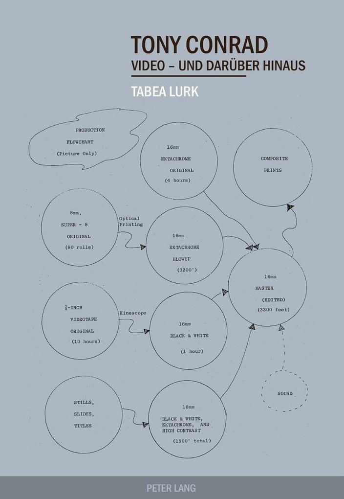 Tony Conrad als Buch von Tabea Lurk