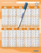 Unregelmäßige Verben / irregular Verbs - Zeitformen - 1 Doppelfeld mit Stift