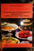 Kategorisierung von Nahrungsmitteln entsprechend der traditionellen chinesischen Medizin (TCM)