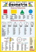 "Multilinguales LernPOSTER ""Geometrie"""
