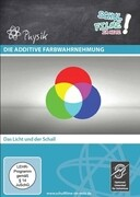 Additive Farbwahrnehmung