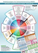 Gefühlsnavigator für Achtsamkeitstraining (MBSR)
