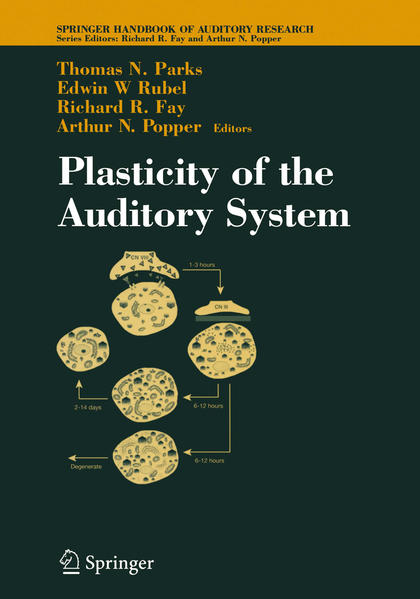 Plasticity of the Auditory System als Buch