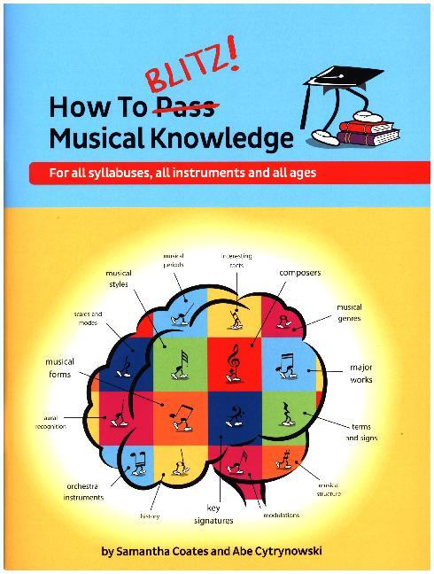How To Blitz] Musical Knowledge als Taschenbuch...