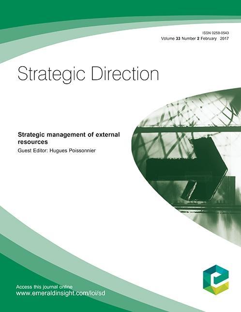 Strategic Management of External Resources als ...