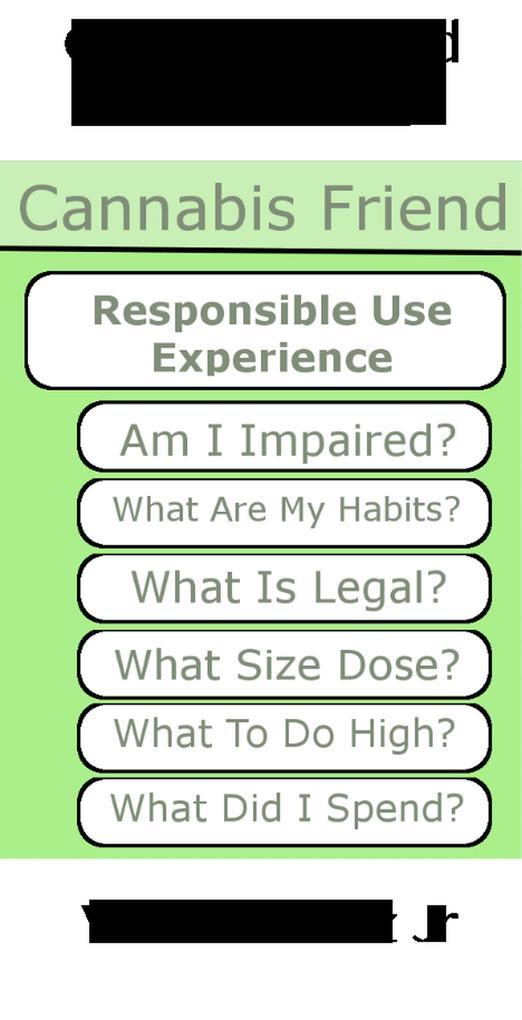 Cannabis Friend Business Plan als eBook Downloa...