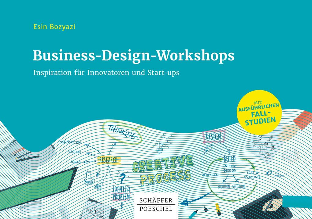 Business-Design-Workshops - Inspiration für Inn...