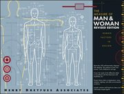 Measure of Man and Woman
