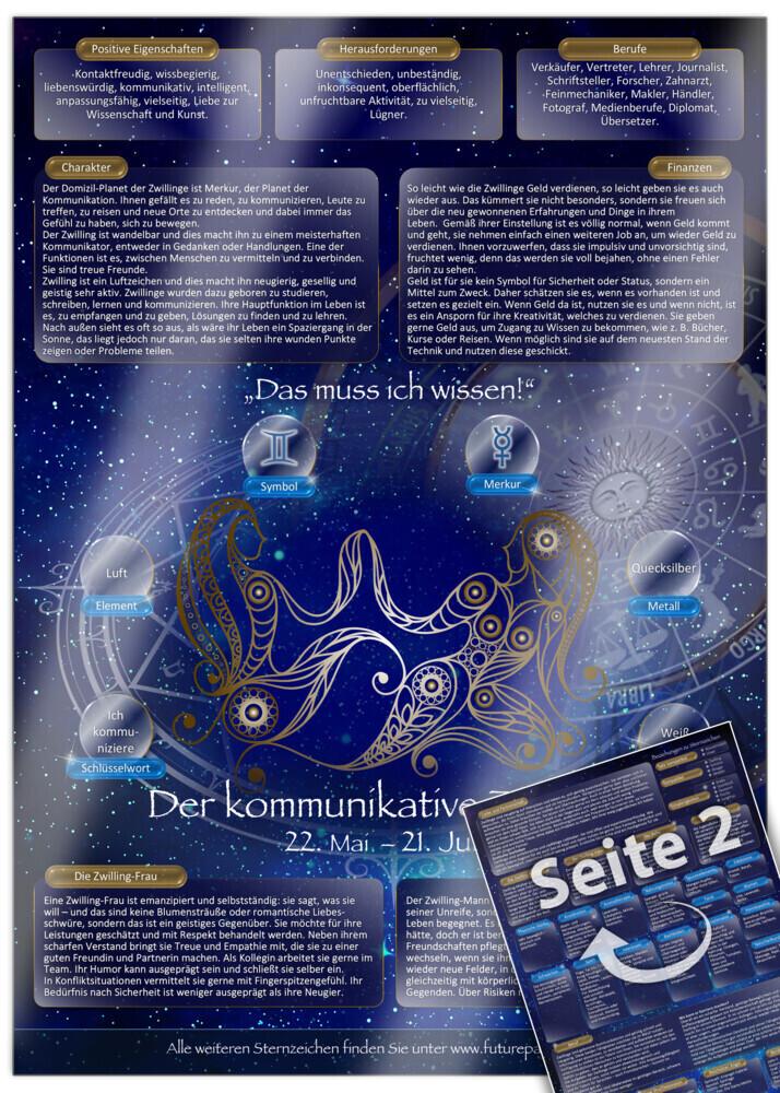 Sternzeichen Zwilling - Die Horoskop- und Chara...