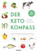Der Keto-Kompass