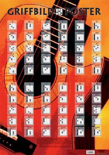 Griffbild-Poster (für Gitarre) als Spielwaren