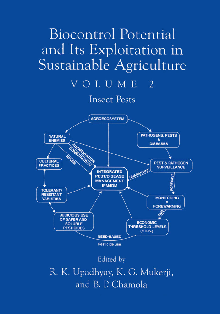 Biocontrol Potential and its Exploitation in Sustainable Agriculture als Buch