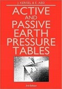 Active and Passive Earth Pressure Tables