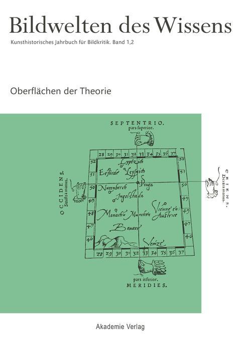 Oberflächen der Theorie als Buch von