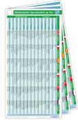 Medizinische Sprachtafeln pocketcard Set Internationaler Sprachführer Medizin : Englisch - Französisch - Spanisch - Italienisch - Türkisch - Russisch