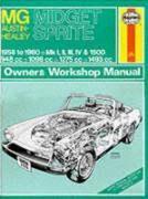 MG Midget, Austin-Healey Sprite, 1958-1980