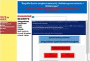CD-ROM Wortschatz-Uebersetzungen (294.000 Fachbegriffe) fuer Kfz-Mechatroniker / Mechatronik-Ingenieure / Elektroniker / IT-Systemelektroniker / Industriemechaniker / Maschinenbau-Techniker/deutsch-engl.; engl.-deutsch