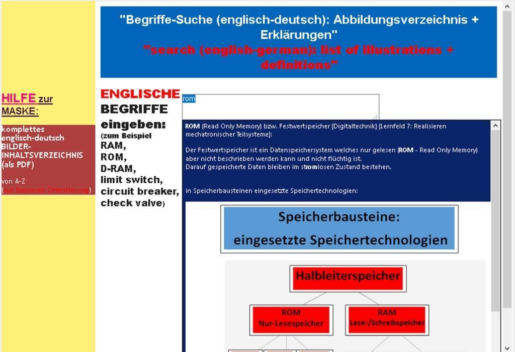 CD-ROM Wortschatz-Uebersetzungen (294.000 Fachb...