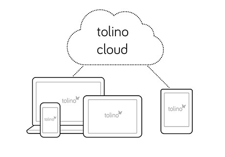 tolino cloud - Alle Ihre eBooks in der tolino cloud